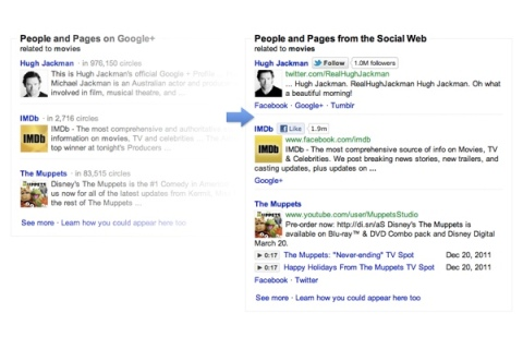 Social Search Comparisons
