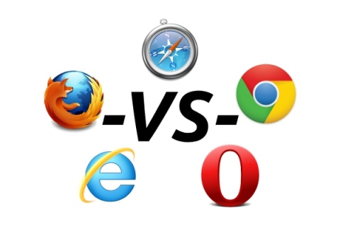 web-browser-grand-prix