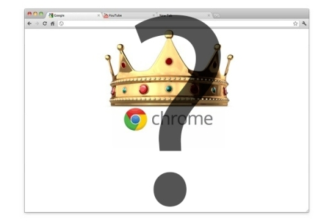 Chrome Crown