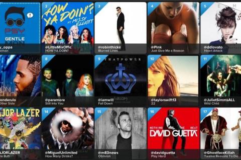 twitter-music-popular