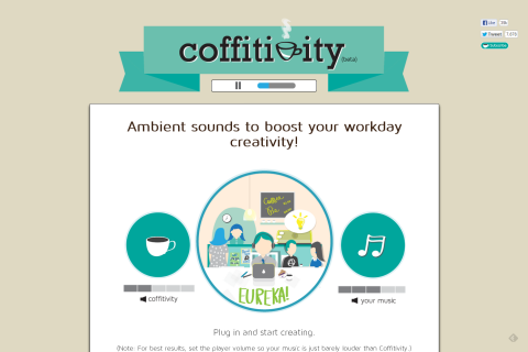 Coffitivity - Increase Your Creativity!