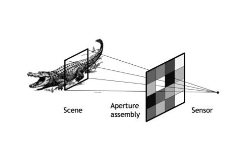 lensless-camera
